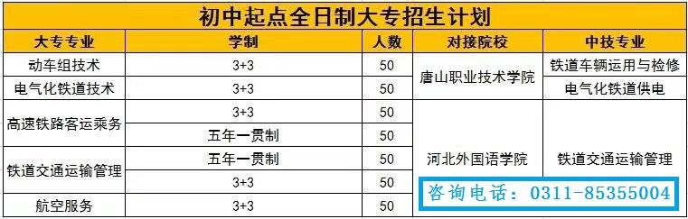 石家庄铁路技校2017年大专班招生简章