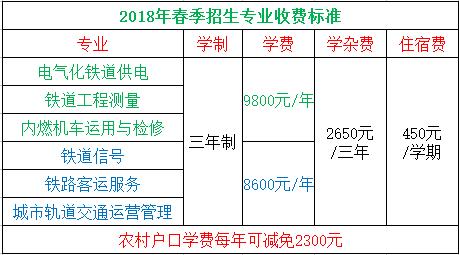 石家庄铁路技校收费标准