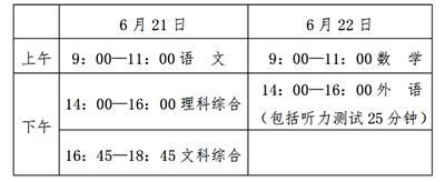 2019年河北中考时间