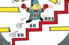 2021年河北省高职单招一次能报几个学校