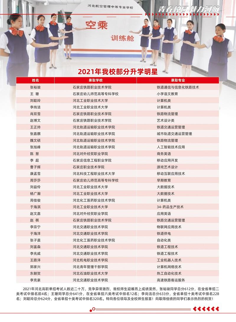 河北航空管理中等专业学校招生简章